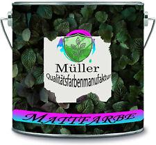 Müller Farben 10 L Innenfarbe Wandfarbe Dispersionsfarbe frische Trendfarbtöne