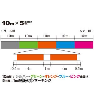 51606) DUEL Super X-wire 8 PE Braided Line 150m/200m/300m variations