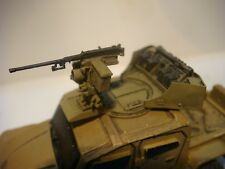 1/72 (20mm) scale Protector M151  for Dragon and Revell  HMMWV Humvee Hummer