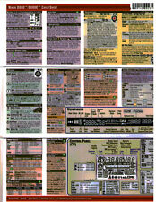 CheatSheet Nikon D800 Laminated Mini Manual - Put one in your camera bag today!