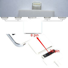ADAPTATEUR 8 BROCHES/30 BROCHES ALIMENTER IPHONE 5/5C/5S AVEC CÂBLE D'IPHONE 4
