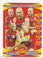 2014 Teamcoach ADVERTISER Quiz (08) Gary ABLETT (How many B&F awrds...)