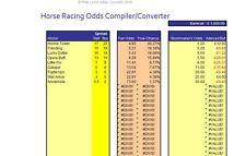 Horse Racing Betting Odds Compiler/Converter Spreadsheet/Program/Software/Tips