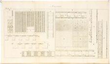 Stampa antica COSTRUZIONI IN MURATURA Maconnerie Pl 3 1814 Old antique print