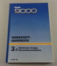 Workshop Manual Saab 9000 Electric System, Schematics Survey, 87/88
