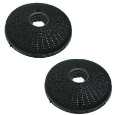 2 x Charcoal Carbon Cooker Extractor Fan Hood Filters For De Dietrich Diplomat