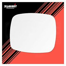 Commercial Replacement Mirror Glass - Summit CMVC-16