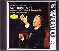 Claudio credesse: Beethoven Symphony No. 7 Coriolan DG CD Filarmonica di Vienna