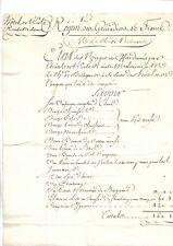 Circa 1780. Chevallier de Bellegarde. Expédition. Lapérouse. Régiment.Grenadiers