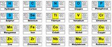 set of 103 colored periodic table labels including sodium, lithium, gallium more