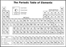 """007 Periodic Table of The Elements Fabric - Chemical Elements 20""""x14"""" Poster"""