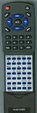 Replacement Remote for Sylvania SDVD1037