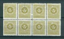 MONTENEGRO 1895 - 5 novcica MI. P4 with watermark MNH block of 8