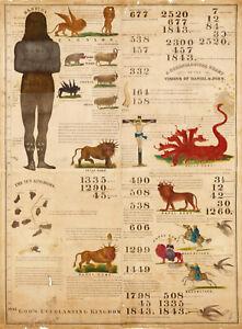 1842 Chronological Chart the Visions of Daniel & John Religious Wall Art Poster