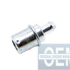 PCV Valve 9788 Forecast Products