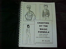 Charting By The Magic Formula-Alles Hutchinson-Great Source of Information