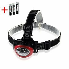 Water-Resistant LedHeadlamp Flashlight Batteries, Included Hi, Lo Beam Flashing