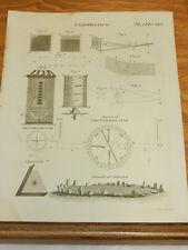 1817 Antique Print/CHROMATICS//COLOR COMBINATIONS//Druidical Circle