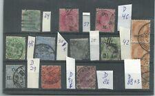 India used in Burma