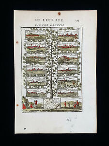 1683 A.M. MALLET: France, rare Print: Genealogy Tree of Cities, and Noble Charac