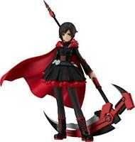 Good Smile Company POP UP PARADE RWBY Ruby Rose Complete Figure Preorder