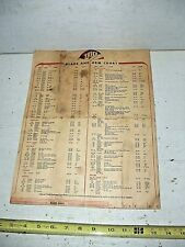Old Vintage 1947 Trico Wiper Blade & Arms Advertisement Parts Catalog