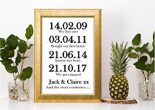 personalised our love story couple milestones valentines gift anniverary print