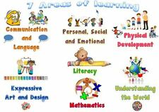 7 Areas of Learning - A4 Laminated Poster - Childminder- OFSTED- Nursery- EYFS
