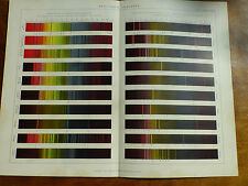 1874 ENGRAVING SPECTRUM ANALYSIS Spectra of FIXED STARS / ALKALIE METAL & EARTHS