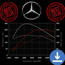 Mercedes ECU Map Tuning Files Stage 1,2