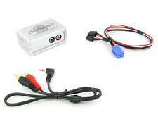 Connects2 CTVRNX001 Renault Clio 2000-2013 Car Aux iPhone iPod Interface Adaptor