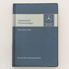 Mercedes Tabellenbuch R107 W116 W123 W126 - Ausgabe 1980