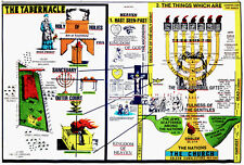 "Tabernacle chart  Large 55"" x 80"" for teaching"