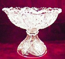 Yultec Punch Bowl McKee Early American Pattern Glass Clear Antique Hobstars