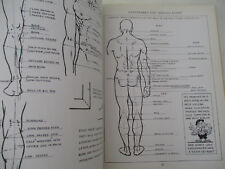 Figure Drawing for all it's worth Art Fundamentals Vintage Instruction 1949