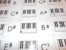20 Piano Key Notes Flashcards.  Educational instrument playing flashcards.