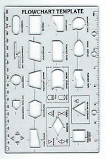 major brushes flowchart template school template stencil college