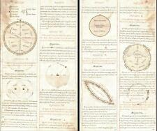 1720 Italian Navigation Manuscript w/ Global Positioning Maps
