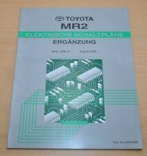 Toyota MR2 Elektrische Schaltpläne ZZW 30 Werkstatthandbuch Ergänzung 2002