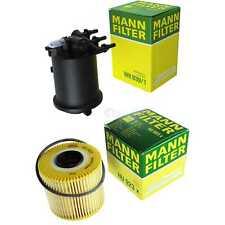 SERVICEPAKET RENAULT MASTER III 2,3 dCi Luftfilter Aktivkohlefilter Ölfilter