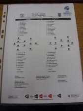 11/06/2013 Colour Teamsheet: Euro U21 - Israel v England [In Jerusalem]. We try