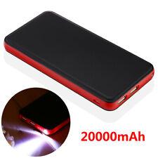20000mAh Power Bank Fasting Charging & Huge Capacity Cell Phone Battery Charger