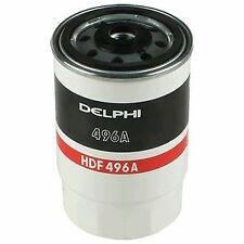 Kraftstofffilter DELPHI (HDF496)