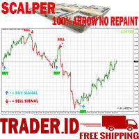 MOST ACCURATE BUY/SELL SIGNAL NO REPAINT FOREX INDICATOR ENTER & EXIT SIGNAL MT4