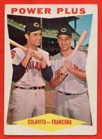 1960 Topps #260 Rocky Colavito VG-VGEX CREASE Tito Francona Cleveland Indians