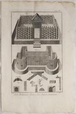 DIDEROT & D'ALEMBERT 1770 FORTIFICAZIONI MILITARI TURCHE TURCHIA GUERRA TURKEY