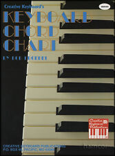Keyboard Chord Chart by Breative Keyboard Publications