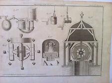 Fontaine chute d'eau Architecture Hydraulique GRAVURE XVIIIéme