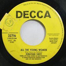 Rock Promo 45 Jonathan Swift - All The Young Women / Afraid Of Tomorrow On Decca