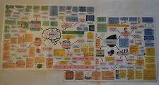 AQA GCSE Combined Science Trilogy Mind Maps Laminated A3